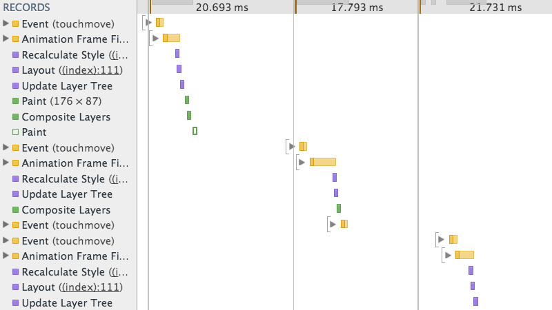Web inspector timeline with 100ms highlighted