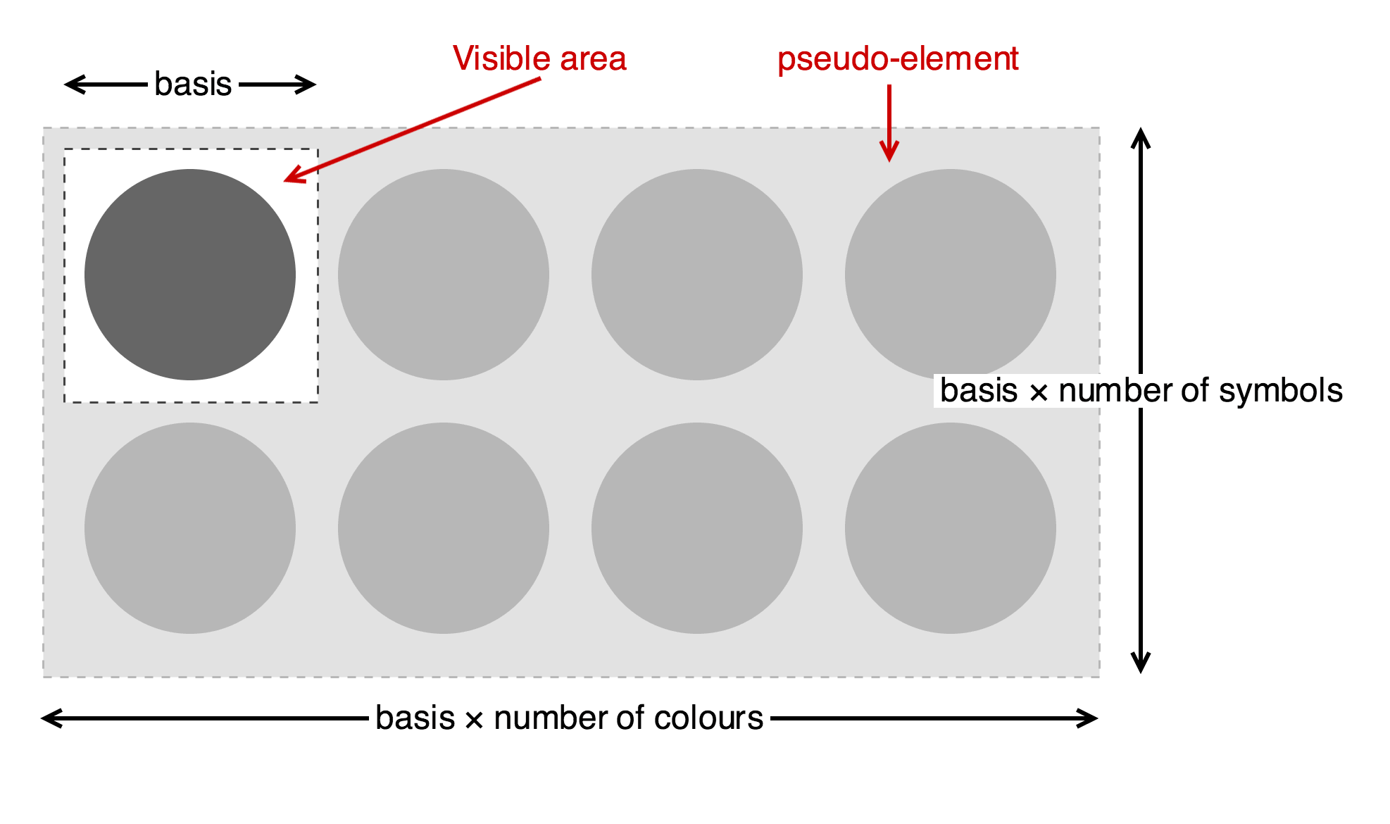 Diagram of icon element and pseudo-element layout
