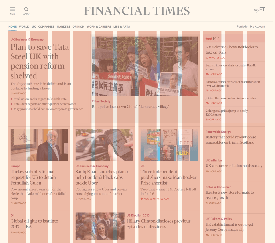 Screenshot of the ft.com front-page with columns highlighted