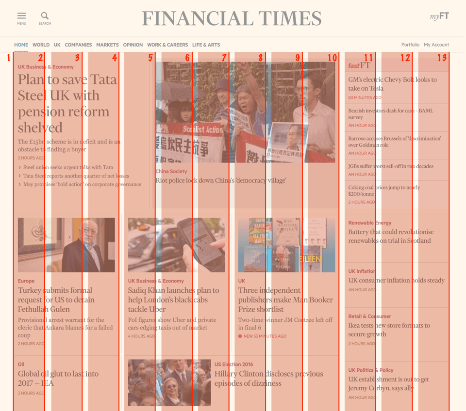 Screenshot of the ft.com front-page with grid lines highlighted